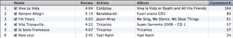 Classifica iTunes Emanuele