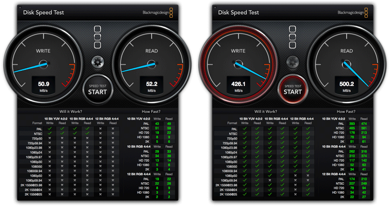 SSD Crucial M550 512GB - Disk speed test